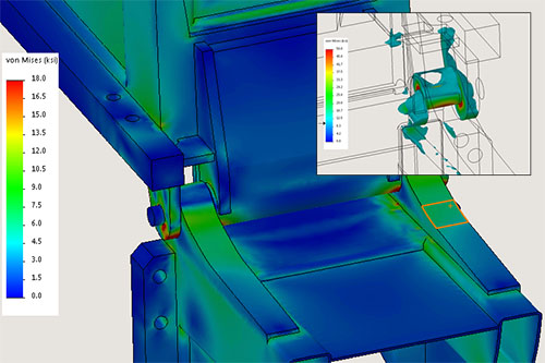 Engineering Services, Thermal Analysis